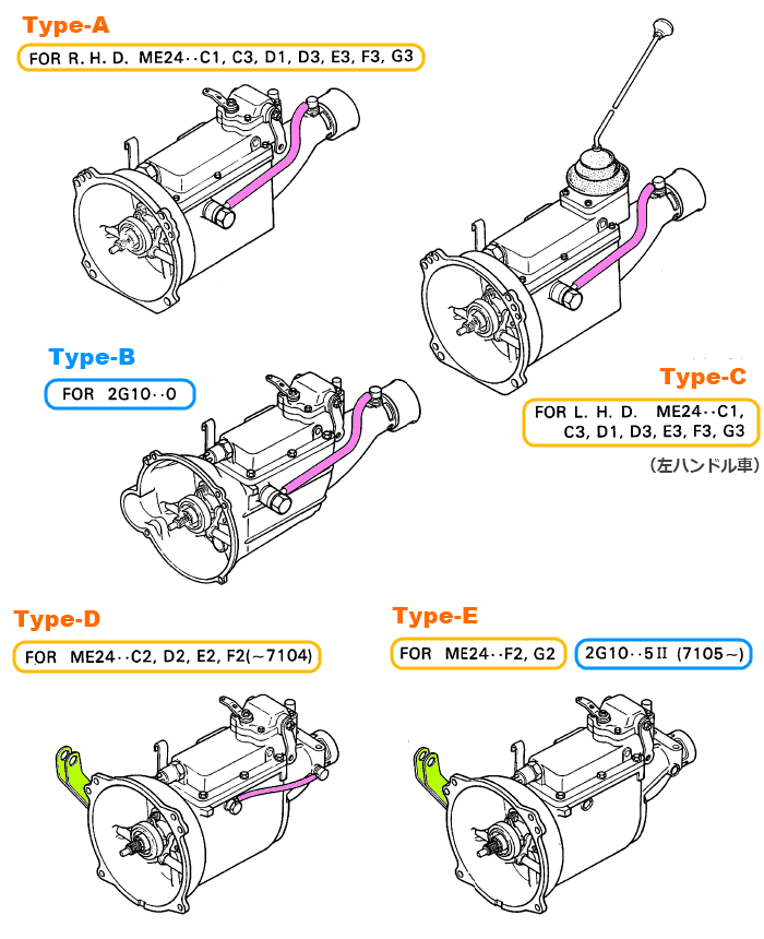 360cc用トランスミッション-その1