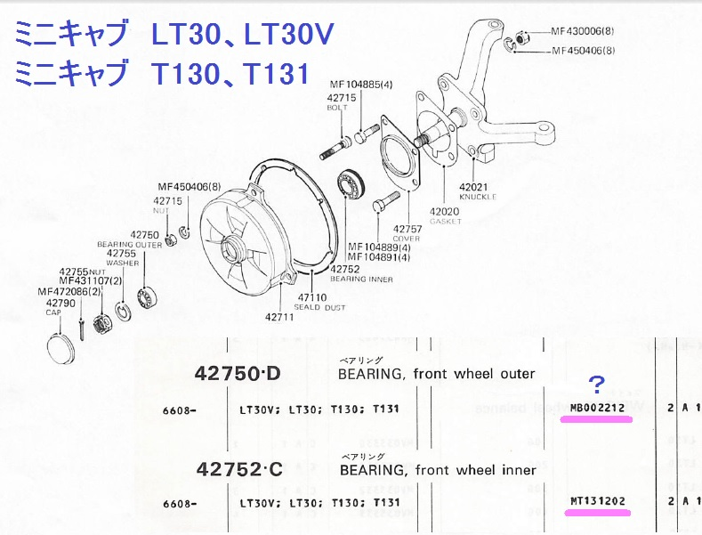ミニキャブ LT30型~T131型