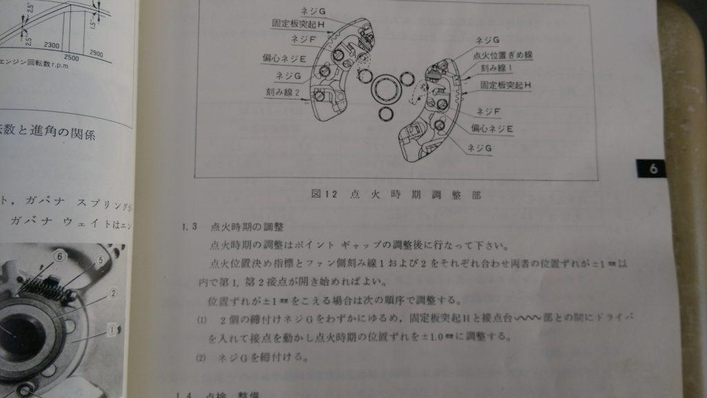 ポイント調整ページ