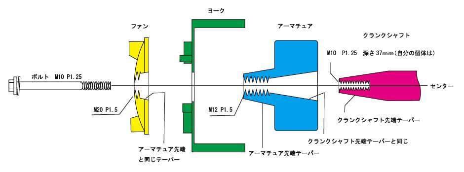 ME24エンジン ネジピッチ